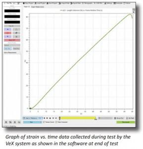 vex-video-extensometer-operation4