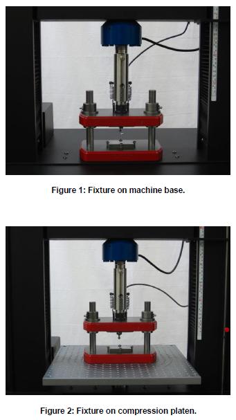ASTM D695 Compression Fixture Setup Figure 1 and 2