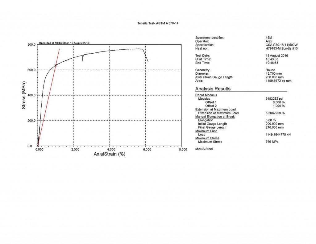Secant Modulus Graph for Tensile Testing