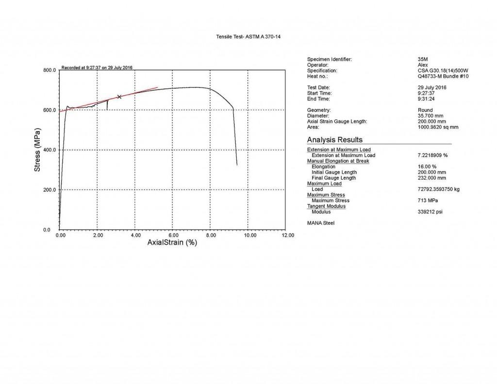 Tangent Modulus Graph for Tensile Testing