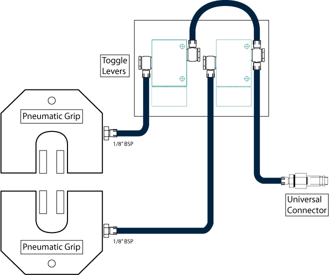 Connecting pneumatic grips with toggle switches