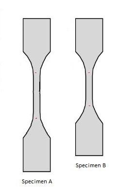 Gauge length