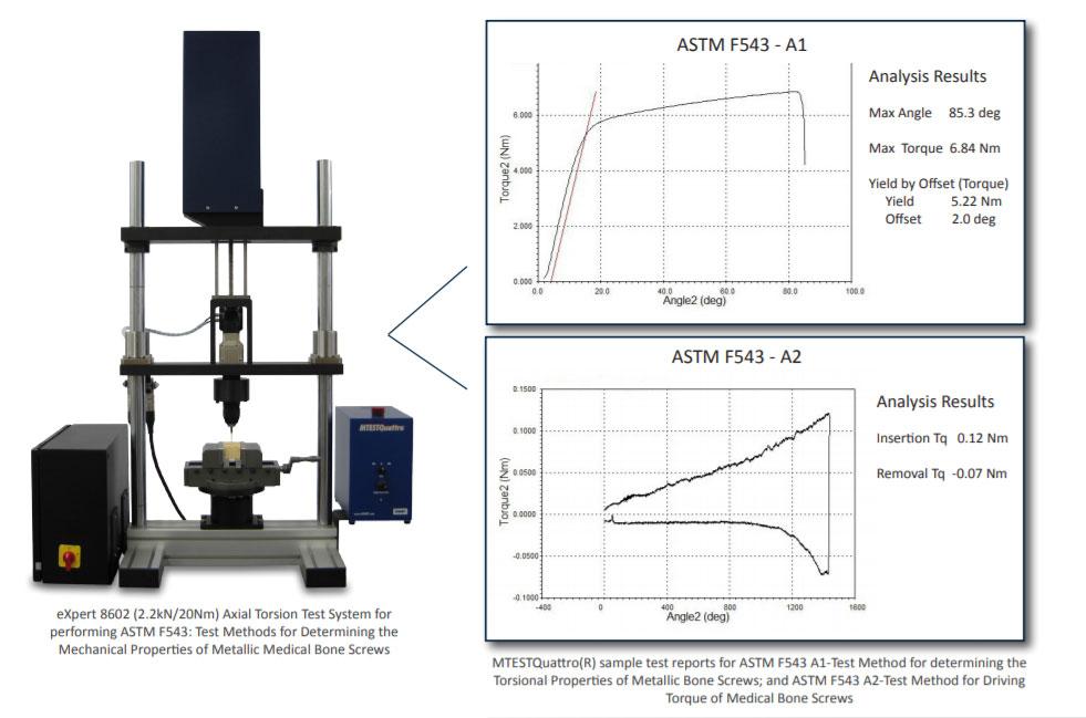 eXpert 8602 for ASTM F543 testing